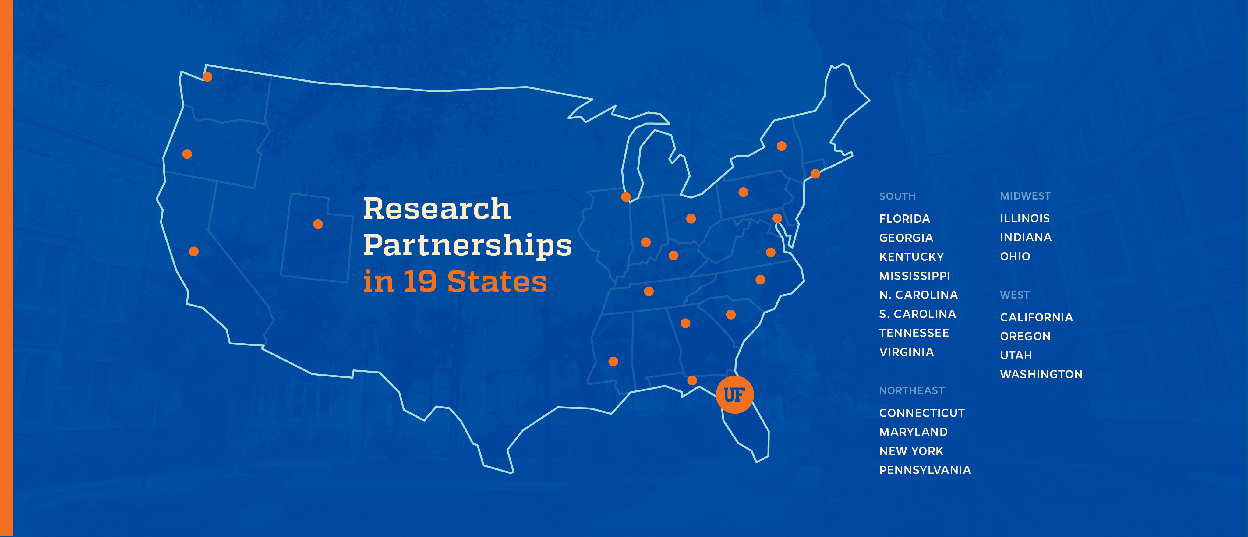 Infographic displaying that The Anita Zucker center has partnerships in 19 states