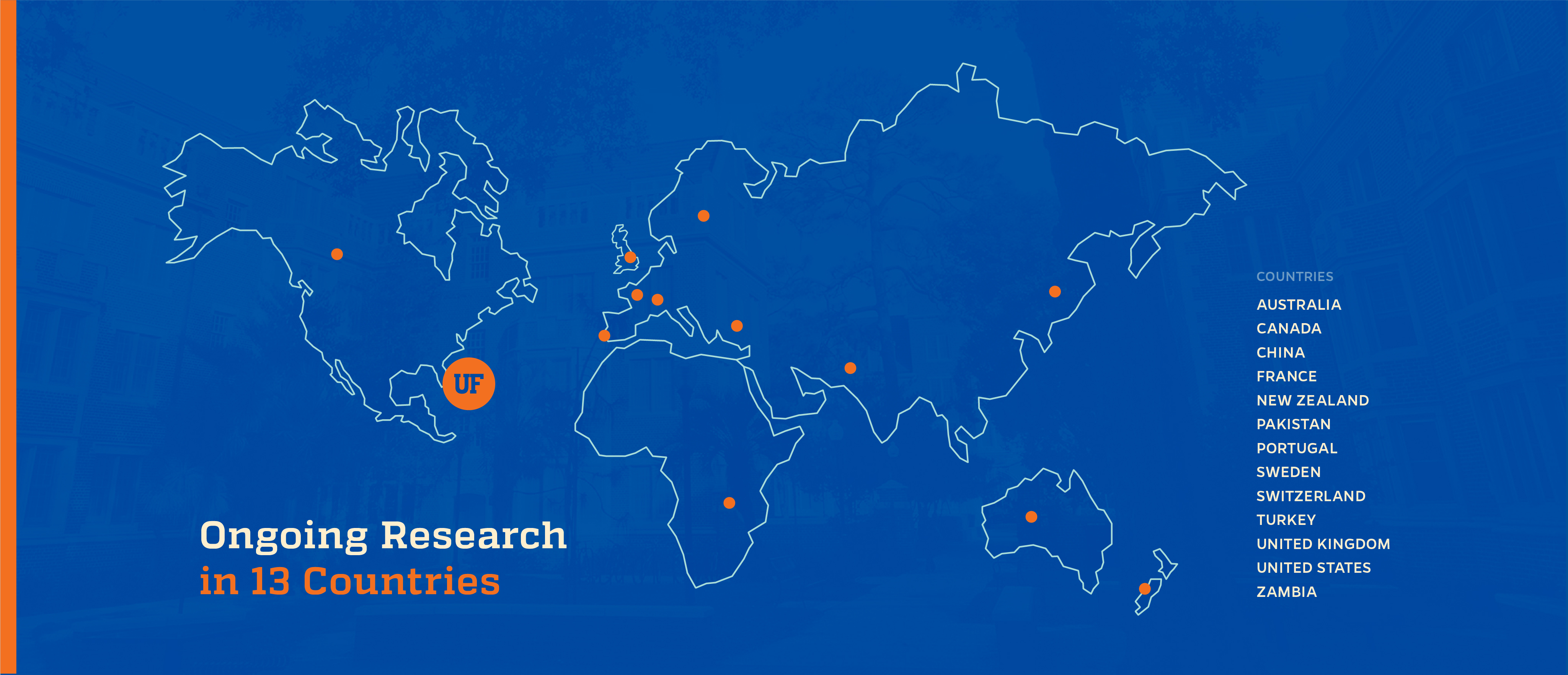 Infographic displaying that The Anita Zucker center has ongoing research in 13 countries