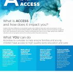 A is for Access PDF download