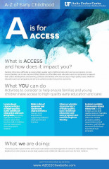 Notes for A: Access